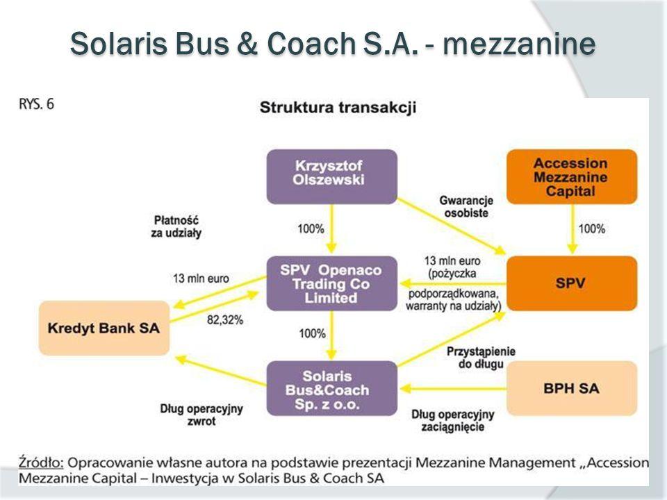 Solaris Bus & Coach S.A. - mezzanine