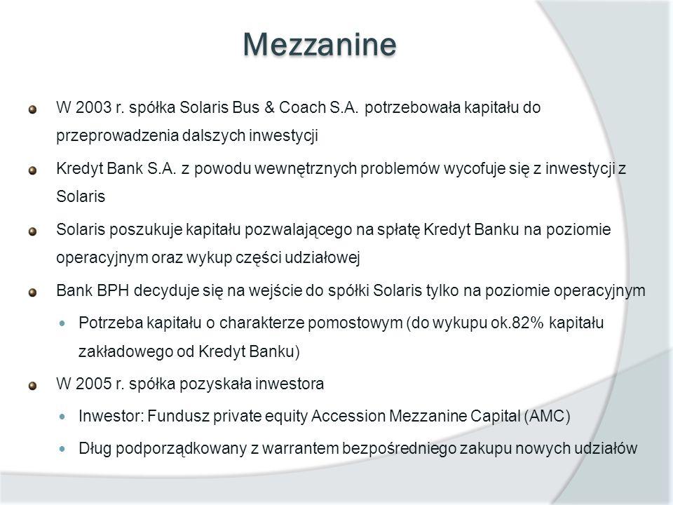 Mezzanine W 2003 r. spółka Solaris Bus & Coach S.A. potrzebowała kapitału do przeprowadzenia dalszych inwestycji Kredyt Bank S.A. z powodu wewnętrznyc