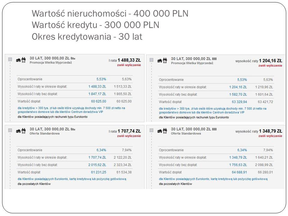 Wartość nieruchomości - 400 000 PLN Wartość kredytu - 300 000 PLN Okres kredytowania - 30 lat
