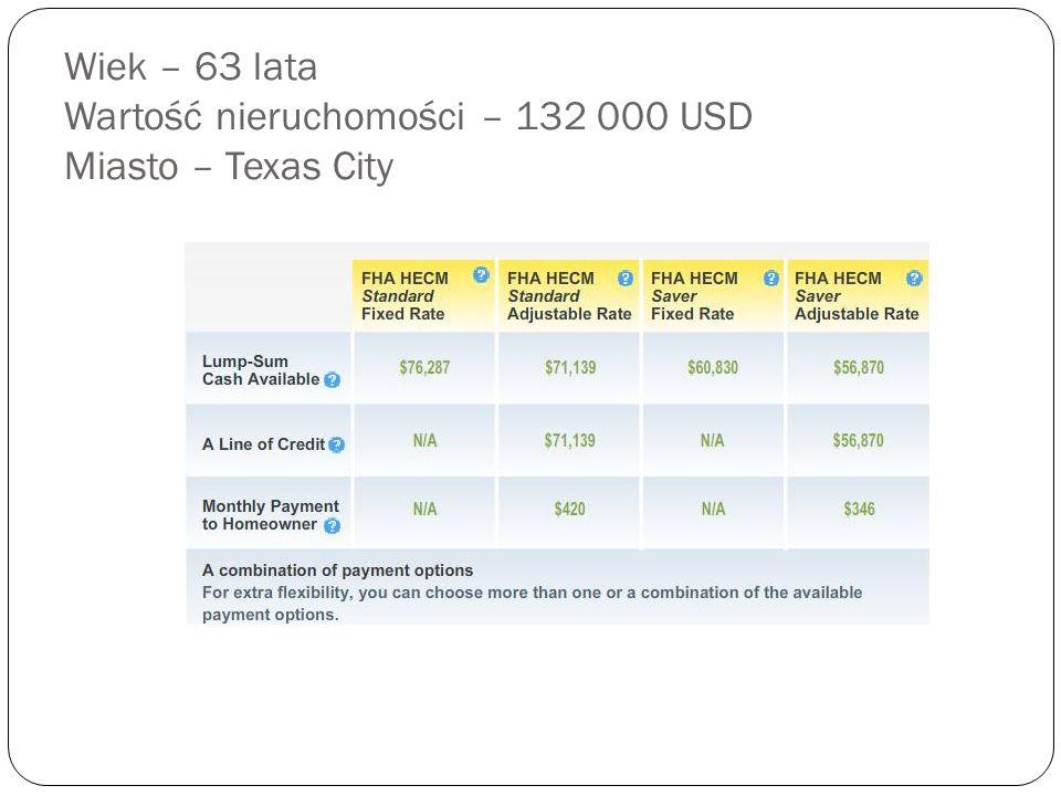 Wiek – 63 lata Wartość nieruchomości – 132 000 USD Miasto – Texas City