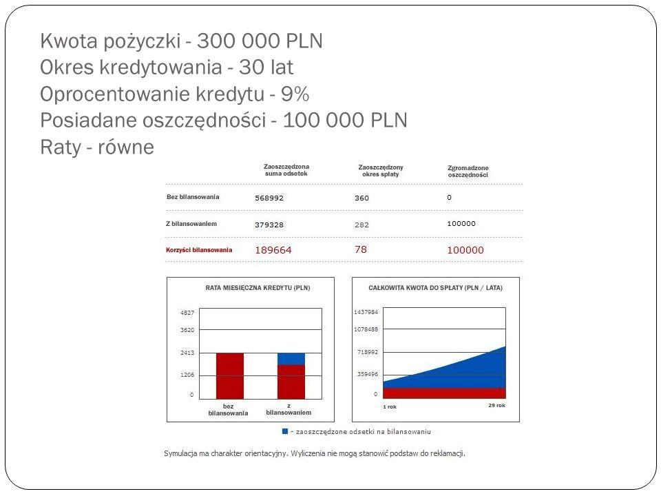 Kwota pożyczki - 300 000 PLN Okres kredytowania - 30 lat Oprocentowanie kredytu - 9% Posiadane oszczędności - 100 000 PLN Raty - równe
