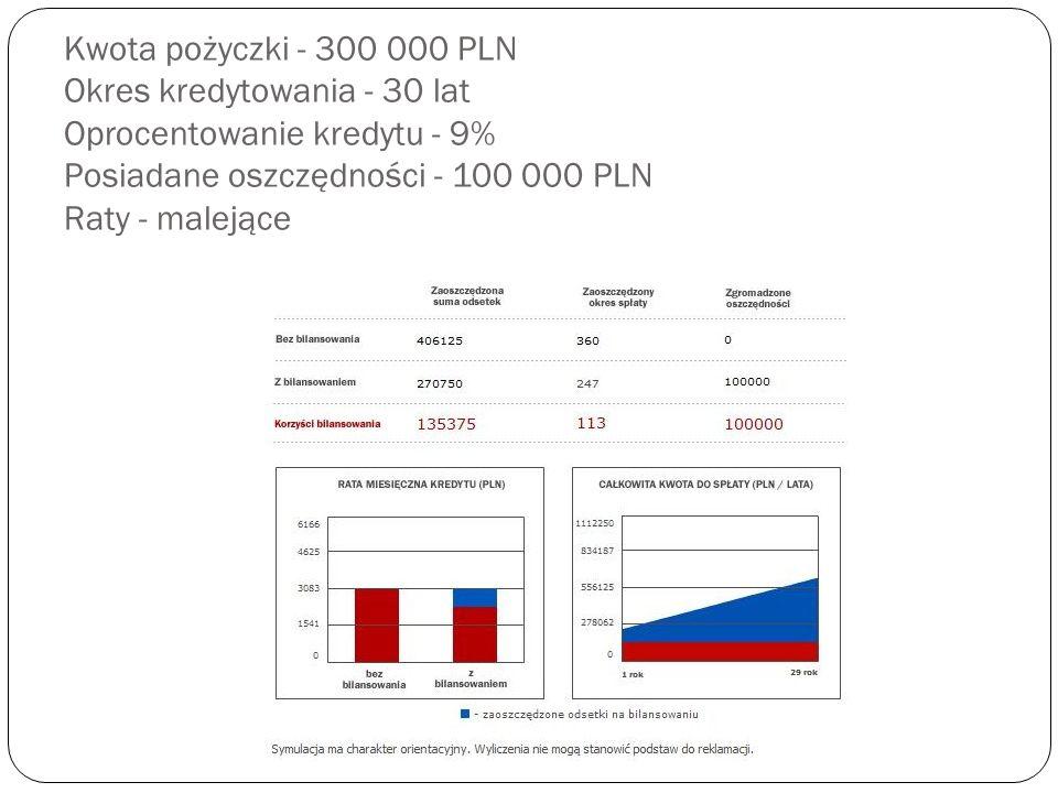 Kwota pożyczki - 300 000 PLN Okres kredytowania - 30 lat Oprocentowanie kredytu - 9% Posiadane oszczędności - 100 000 PLN Raty - malejące