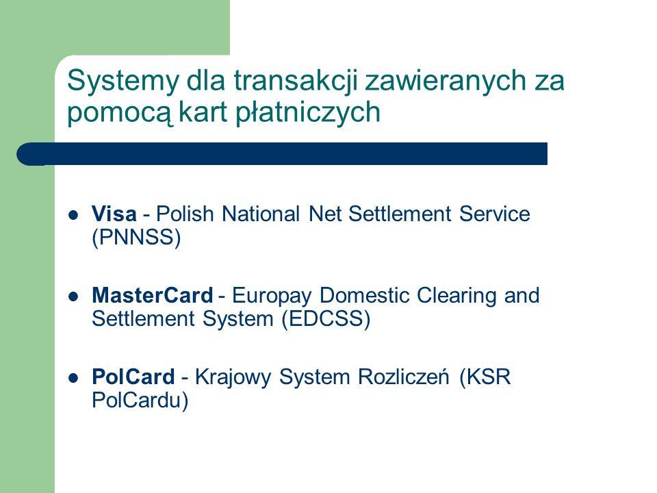 Systemy dla transakcji zawieranych za pomocą kart płatniczych Visa - Polish National Net Settlement Service (PNNSS) MasterCard - Europay Domestic Clea