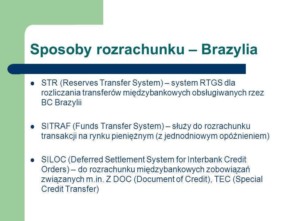 Sposoby rozrachunku – Brazylia STR (Reserves Transfer System) – system RTGS dla rozliczania transferów międzybankowych obsługiwanych rzez BC Brazylii