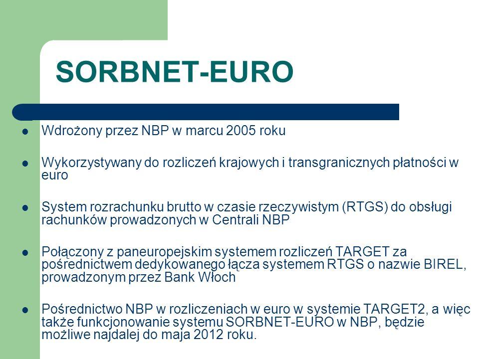 SORBNET-EURO Wdrożony przez NBP w marcu 2005 roku Wykorzystywany do rozliczeń krajowych i transgranicznych płatności w euro System rozrachunku brutto