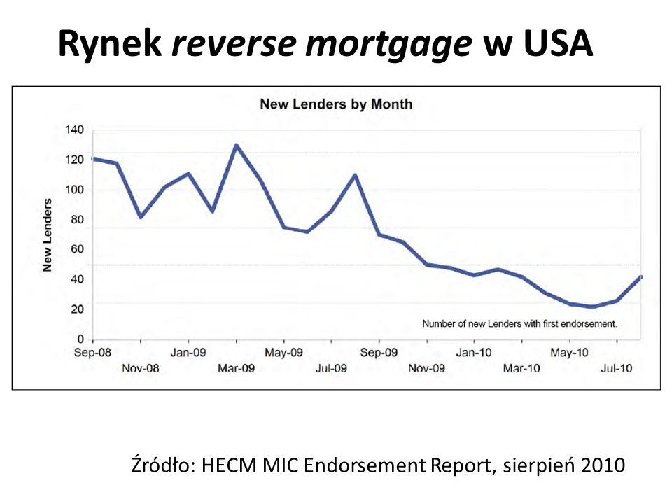 Źródło: HECM MIC Endorsement Report, sierpień 2010