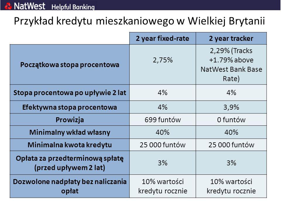 2 year fixed-rate2 year tracker Początkowa stopa procentowa 2,75% 2,29% (Tracks +1.79% above NatWest Bank Base Rate) Stopa procentowa po upływie 2 lat