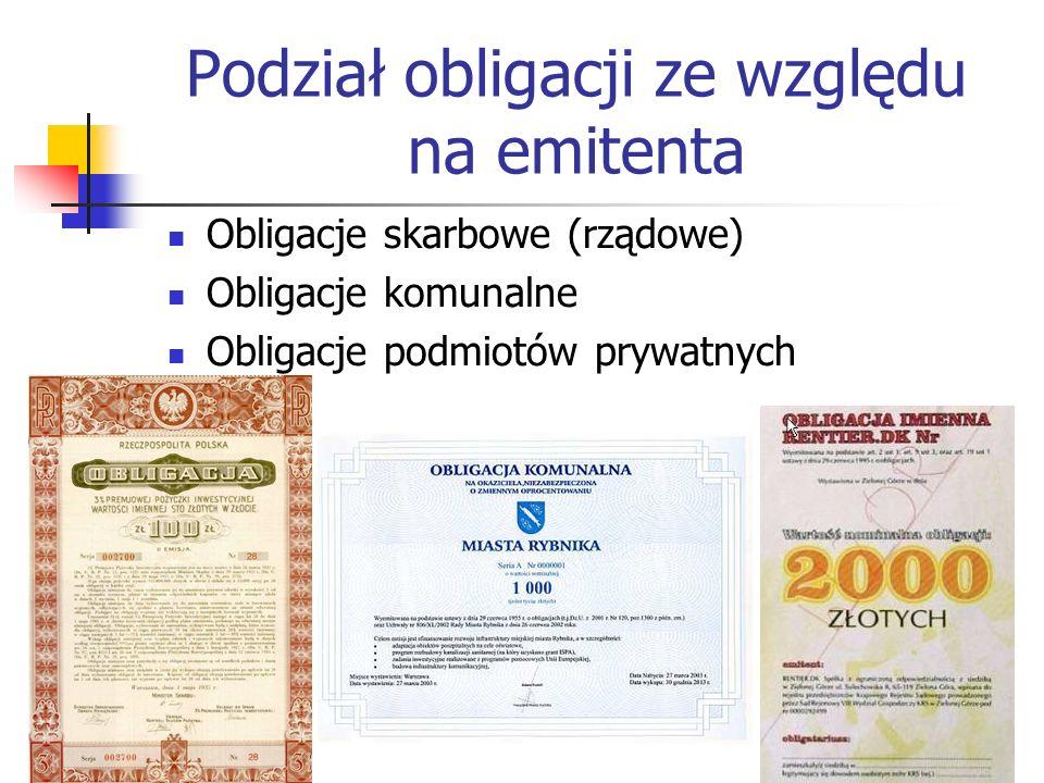 Podział obligacji ze względu na emitenta Obligacje skarbowe (rządowe) Obligacje komunalne Obligacje podmiotów prywatnych
