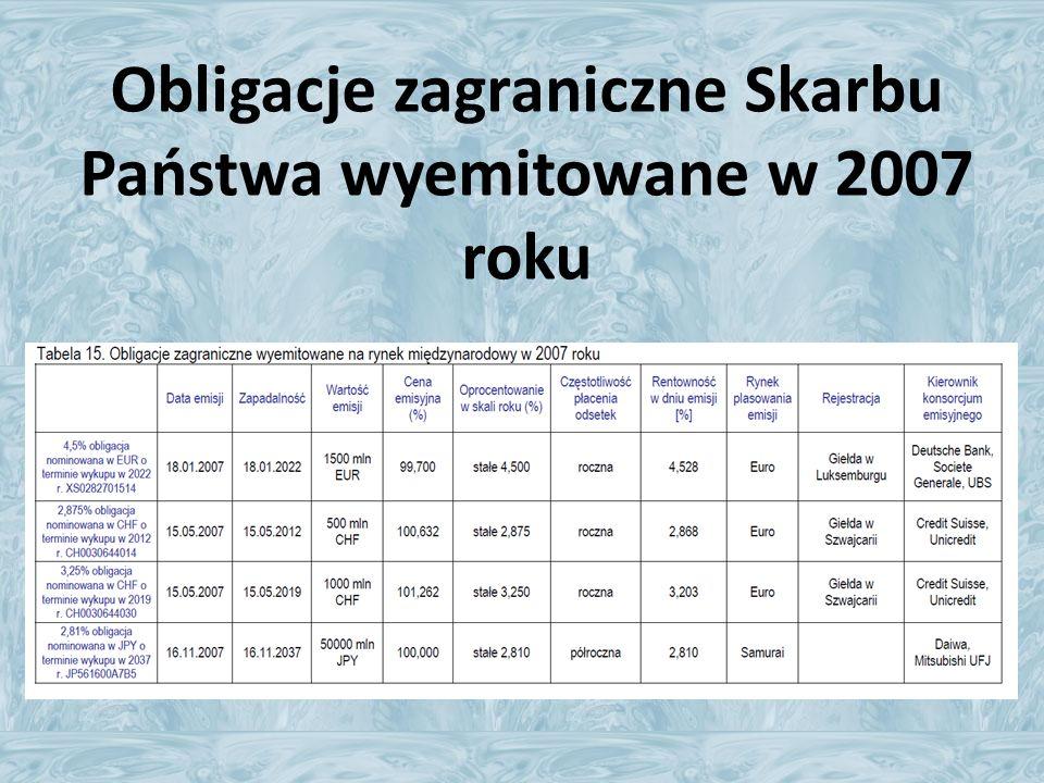 Euroobligacja Skarbu Państwa XS0210314299 18 stycznia 2005 roku, emisja obligacji o stałym oprocentowaniu rocznym 4,2%, denominowanych w EUR wartość emisji: 3000 mln EUR Zapadalność – 15.04.2020 Cena emisyjna – 99,375% Rentowność w dniu emisji – 4,250% Kupon – roczny Rejestracja – Giełda w Luksemburgu Kierownicy konsorcjum emisyjnego – BNP Paribas, Citygroup, DrKW