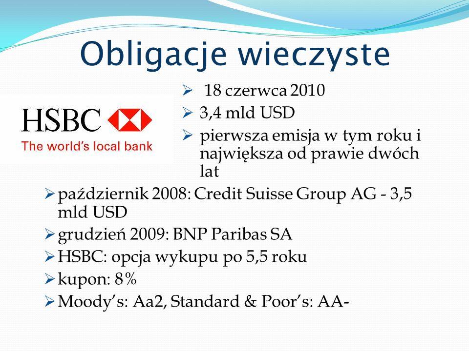 Obligacje wieczyste 18 czerwca 2010 3,4 mld USD pierwsza emisja w tym roku i największa od prawie dwóch lat październik 2008: Credit Suisse Group AG -