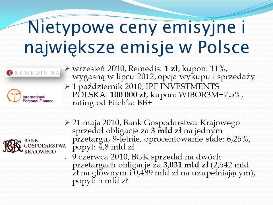 Nietypowe ceny emisyjne i najwi ę ksze emisje w Polsce wrzesień 2010, Remedis: 1 zł, kupon: 11%, wygasną w lipcu 2012, opcja wykupu i sprzedaży 1 paźd