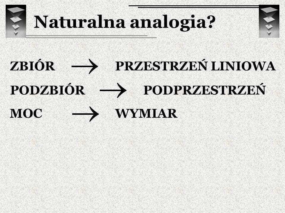 Naturalna analogia? ZBIÓRPRZESTRZEŃ LINIOWA MOCWYMIAR PODZBIÓRPODPRZESTRZEŃ
