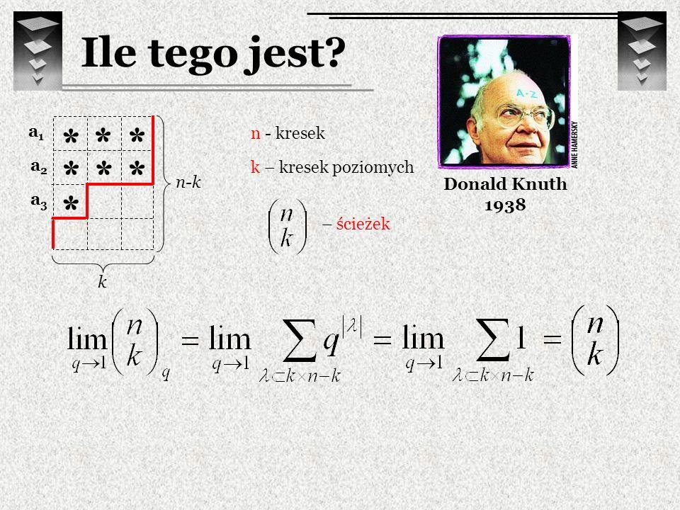 Ile tego jest? Donald Knuth 1938 * ** *** * a1a1 a2a2 a3a3 k n-k n - kresek k – kresek poziomych – ścieżek