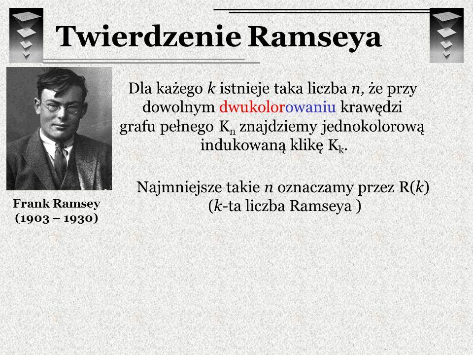 Frank Ramsey (1903 – 1930) Dla każego k istnieje taka liczba n, że przy dowolnym dwukolorowaniu krawędzi grafu pełnego K n znajdziemy jednokolorową in