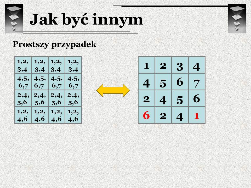 Jak być innym Prostszy przypadek 1,2, 3,4 1,2, 3,4 1,2, 3,4 1,2, 3,4 4,5, 6,7 4,5, 6,7 4,5, 6,7 4,5, 6,7 2,4, 5,6 2,4, 5,6 2,4, 5,6 2,4, 5,6 1,2, 4,6