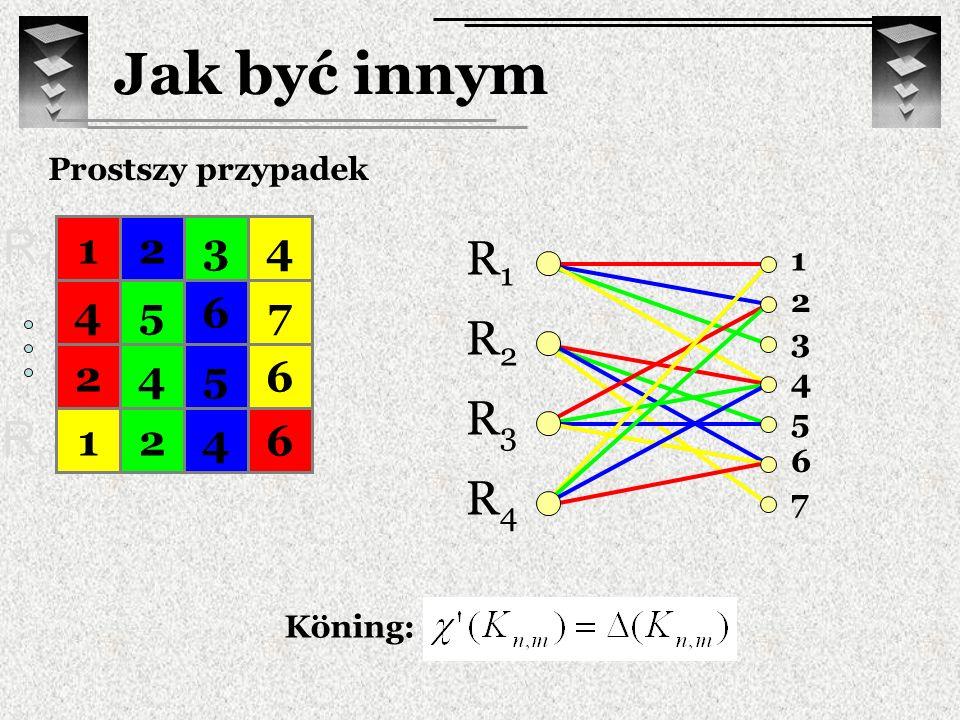 Jak być innym 1234 4567 2456 1246 Prostszy przypadek R1R1 RnRn R1R1 R2R2 R3R3 R4R4 1 2 3 4 5 6 7 Koning:..