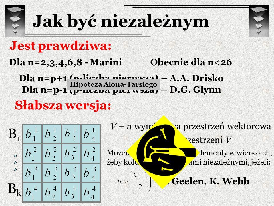 Jest prawdziwa: Dla n=2,3,4,6,8 - MariniObecnie dla n<26 Dla n=p+1 (p-liczba pierwsza) – A.A. Drisko Dla n=p-1 (p-liczba pierwsza) – D.G. Glynn Hipote