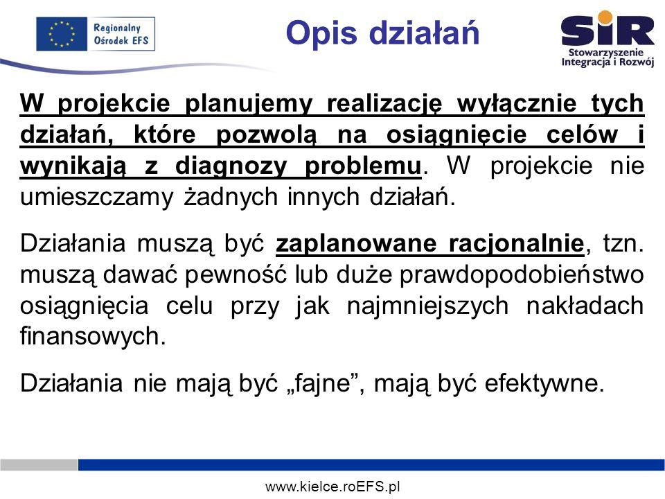www.kielce.roEFS.pl Opis działań W projekcie planujemy realizację wyłącznie tych działań, które pozwolą na osiągnięcie celów i wynikają z diagnozy pro