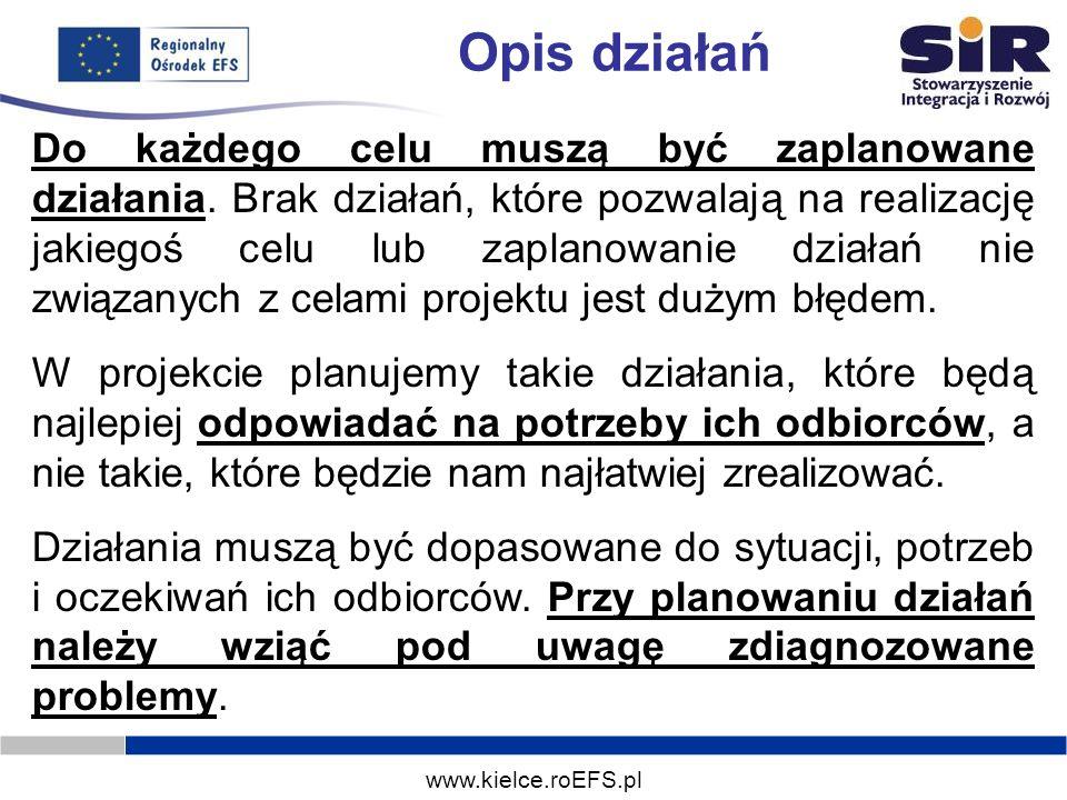 www.kielce.roEFS.pl Opis działań Do każdego celu muszą być zaplanowane działania. Brak działań, które pozwalają na realizację jakiegoś celu lub zaplan