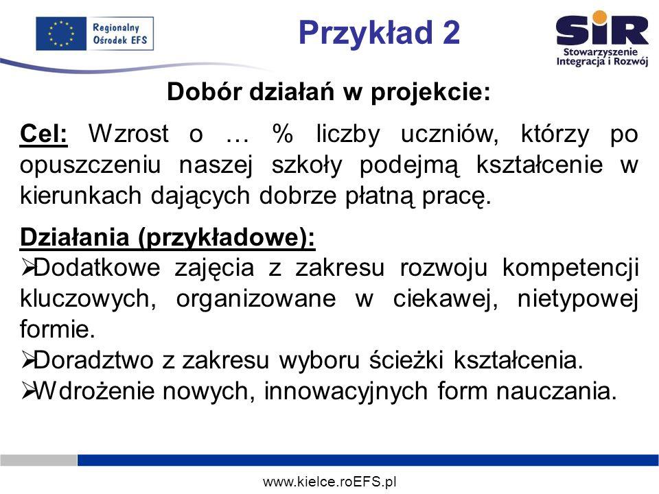 www.kielce.roEFS.pl Przykład 2 Dobór działań w projekcie: Cel: Wzrost o … % liczby uczniów, którzy po opuszczeniu naszej szkoły podejmą kształcenie w