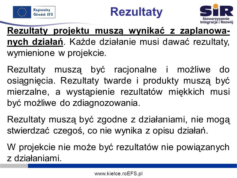 www.kielce.roEFS.pl Rezultaty Rezultaty projektu muszą wynikać z zaplanowa- nych działań. Każde działanie musi dawać rezultaty, wymienione w projekcie