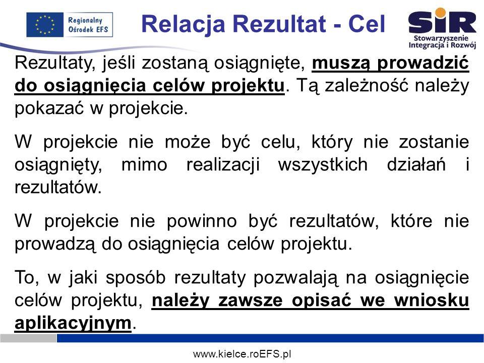 www.kielce.roEFS.pl Relacja Rezultat - Cel Rezultaty, jeśli zostaną osiągnięte, muszą prowadzić do osiągnięcia celów projektu. Tą zależność należy pok