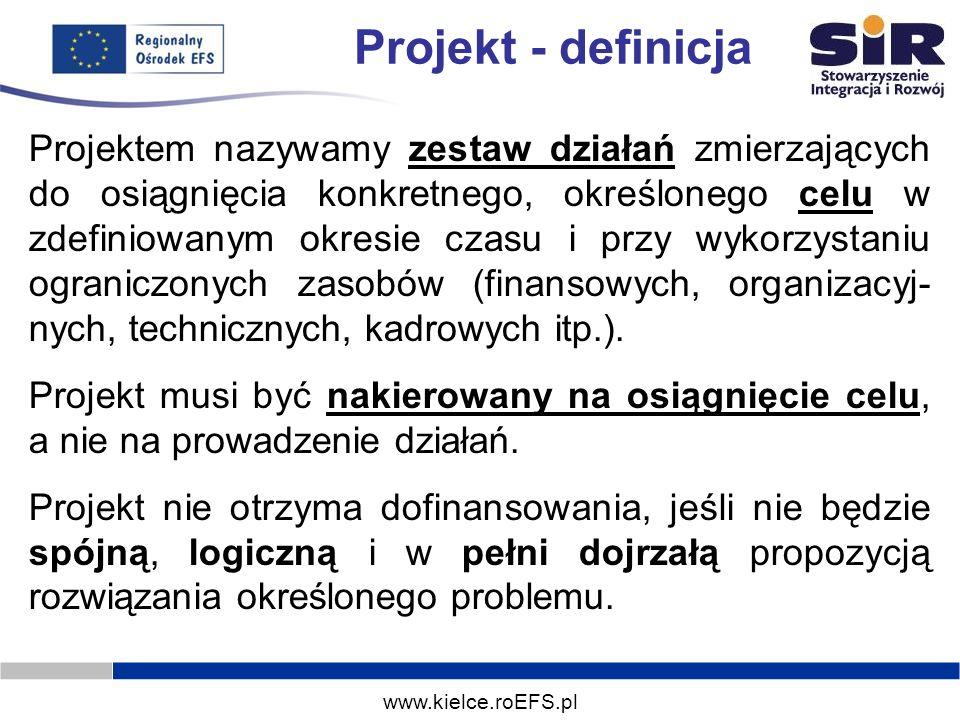 www.kielce.roEFS.pl Projekt - definicja Projektem nazywamy zestaw działań zmierzających do osiągnięcia konkretnego, określonego celu w zdefiniowanym o