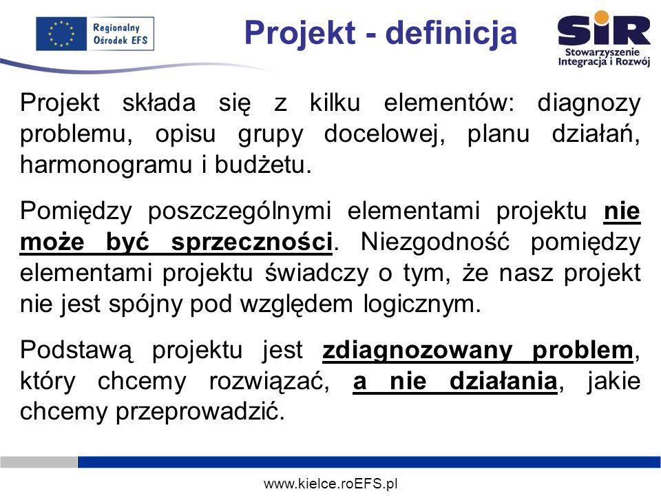 www.kielce.roEFS.pl Projekt - definicja Projekt składa się z kilku elementów: diagnozy problemu, opisu grupy docelowej, planu działań, harmonogramu i