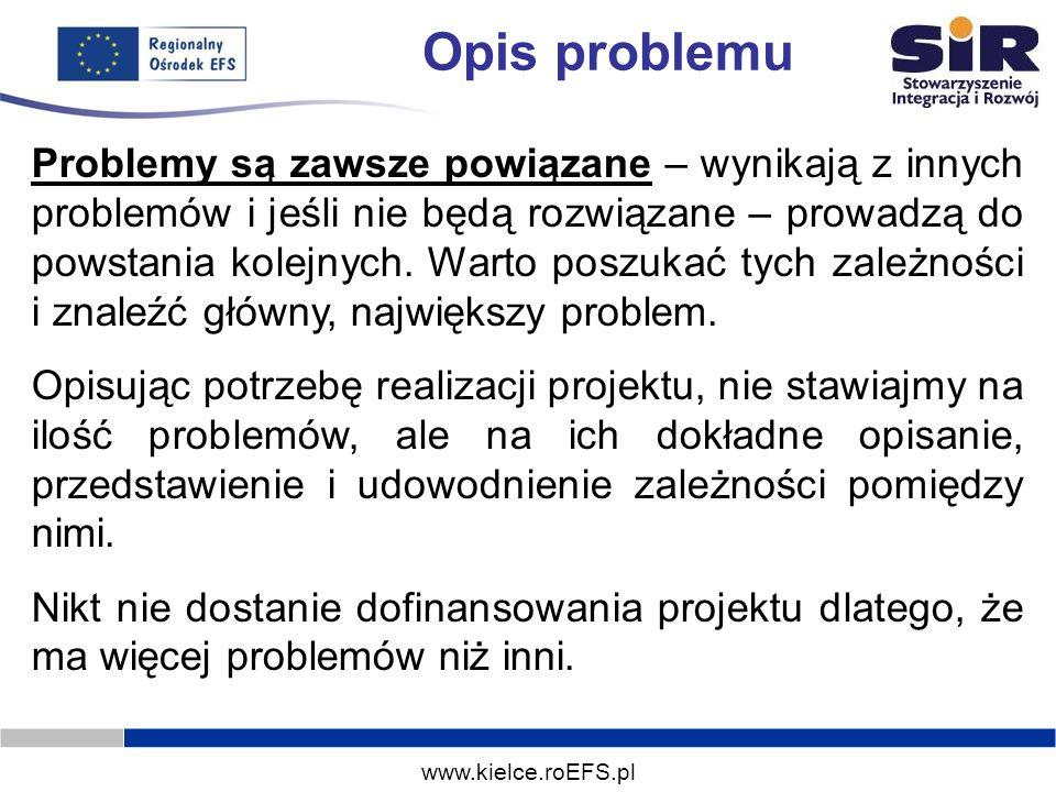 www.kielce.roEFS.pl Opis problemu Problemy są zawsze powiązane – wynikają z innych problemów i jeśli nie będą rozwiązane – prowadzą do powstania kolej