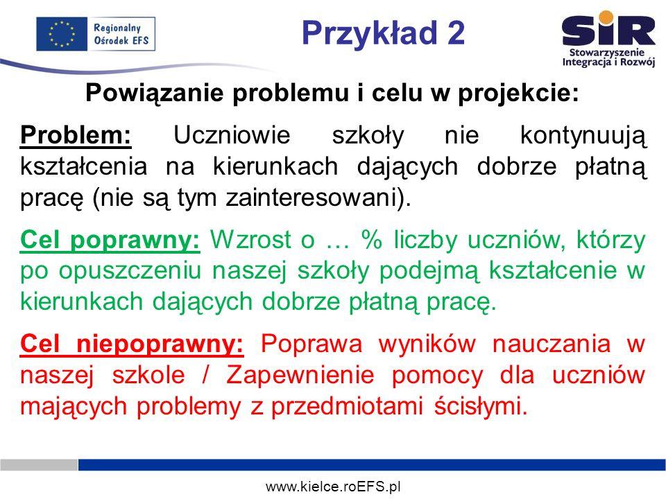 www.kielce.roEFS.pl Przykład 2 Powiązanie problemu i celu w projekcie: Problem: Uczniowie szkoły nie kontynuują kształcenia na kierunkach dających dob