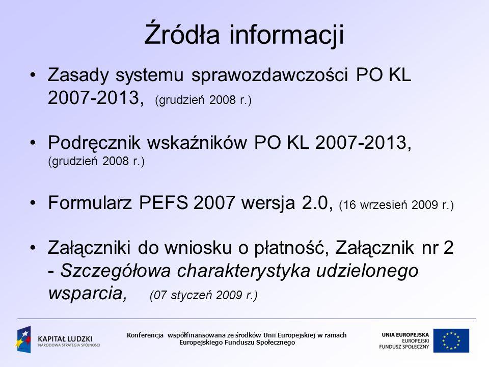 Konferencja współfinansowana ze środków Unii Europejskiej w ramach Europejskiego Funduszu Społecznego Źródła informacji Zasady systemu sprawozdawczości PO KL 2007-2013, (grudzień 2008 r.) Podręcznik wskaźników PO KL 2007-2013, (grudzień 2008 r.) Formularz PEFS 2007 wersja 2.0, (16 wrzesień 2009 r.) Załączniki do wniosku o płatność, Załącznik nr 2 - Szczegółowa charakterystyka udzielonego wsparcia, (07 styczeń 2009 r.)