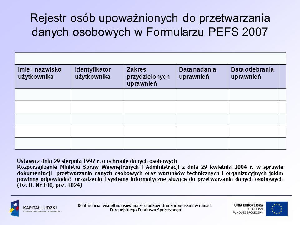 Konferencja współfinansowana ze środków Unii Europejskiej w ramach Europejskiego Funduszu Społecznego Rejestr osób upoważnionych do przetwarzania danych osobowych w Formularzu PEFS 2007 Imię i nazwisko użytkownika Identyfikator użytkownika Zakres przydzielonych uprawnień Data nadania uprawnień Data odebrania uprawnień Ustawa z dnia 29 sierpnia 1997 r.