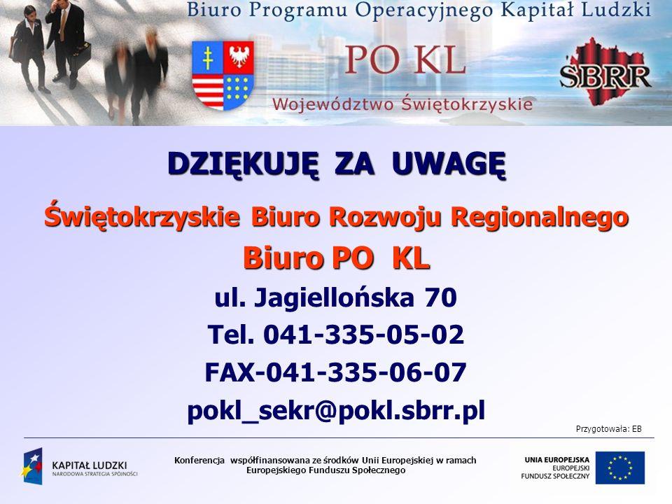 Konferencja współfinansowana ze środków Unii Europejskiej w ramach Europejskiego Funduszu Społecznego DZIĘKUJĘ ZA UWAGĘ Świętokrzyskie Biuro Rozwoju Regionalnego Biuro PO KL ul.