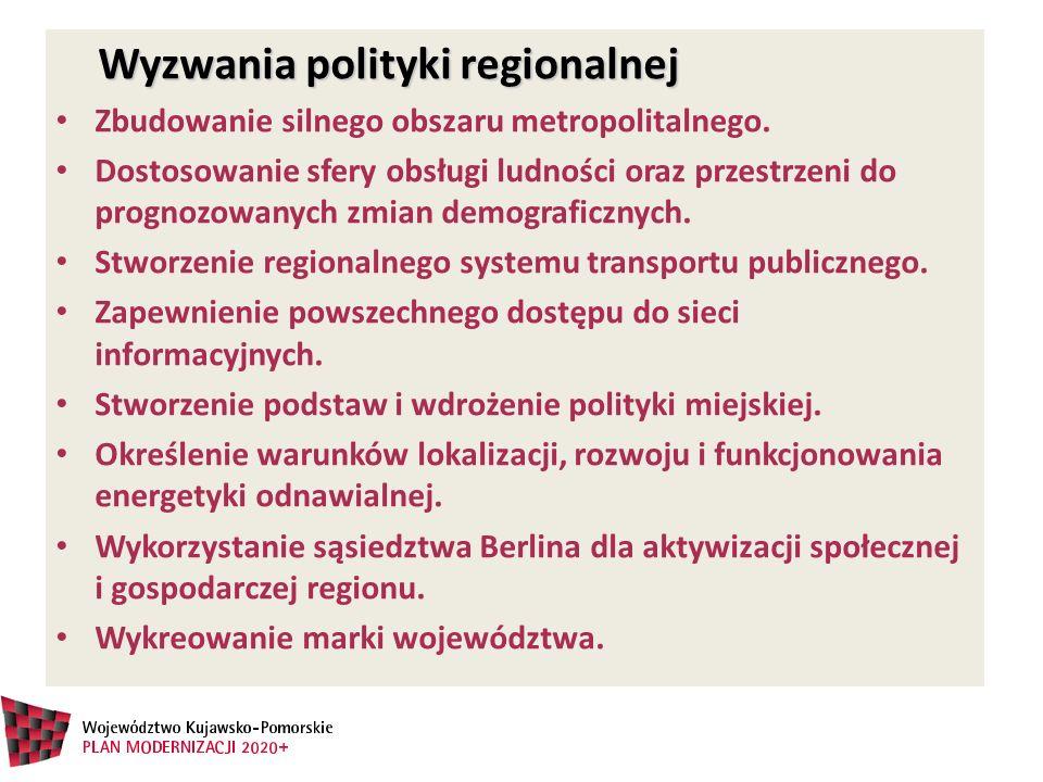 Wyzwania polityki regionalnej Zbudowanie silnego obszaru metropolitalnego. Dostosowanie sfery obsługi ludności oraz przestrzeni do prognozowanych zmia