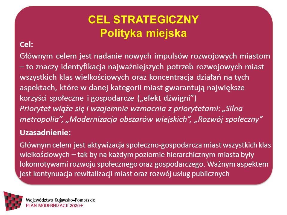 CEL STRATEGICZNY Polityka miejska CEL STRATEGICZNY Polityka miejska Głównym celem jest nadanie nowych impulsów rozwojowych miastom – to znaczy identyf