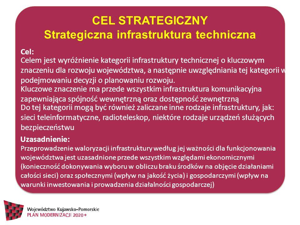 CEL STRATEGICZNY Strategiczna infrastruktura techniczna CEL STRATEGICZNY Strategiczna infrastruktura techniczna Celem jest wyróżnienie kategorii infra