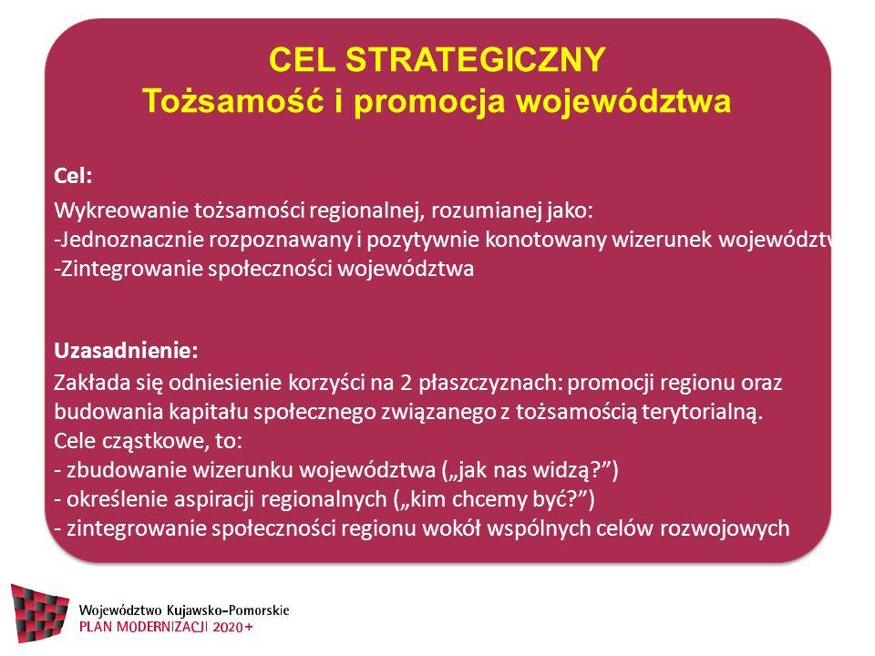 CEL STRATEGICZNY Tożsamość i promocja województwa CEL STRATEGICZNY Tożsamość i promocja województwa Wykreowanie tożsamości regionalnej, rozumianej jak