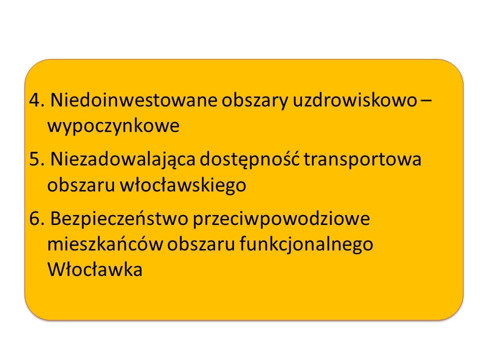 4. Niedoinwestowane obszary uzdrowiskowo – wypoczynkowe 5. Niezadowalająca dostępność transportowa obszaru włocławskiego 6. Bezpieczeństwo przeciwpowo