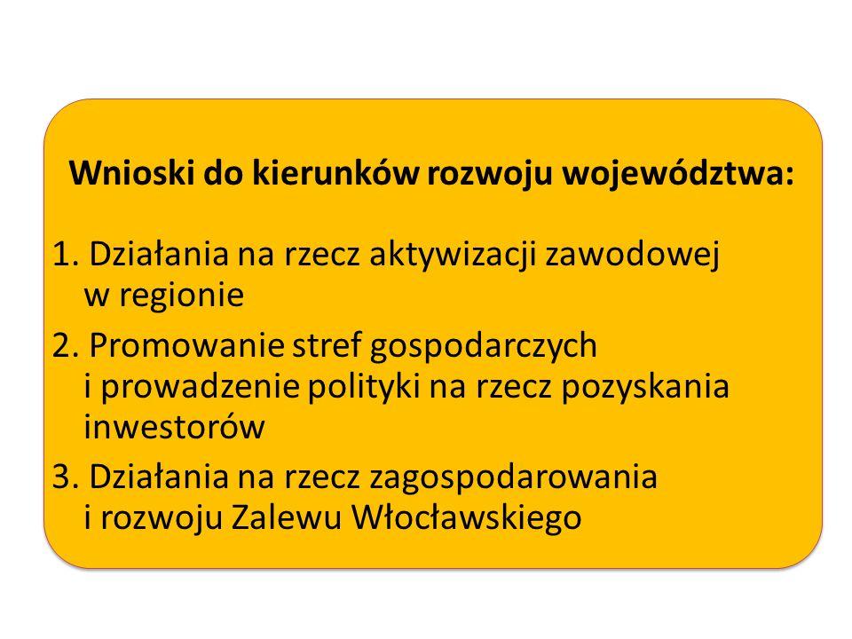 Wnioski do kierunków rozwoju województwa: 1. Działania na rzecz aktywizacji zawodowej w regionie 2. Promowanie stref gospodarczych i prowadzenie polit