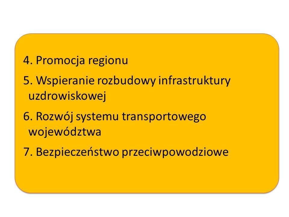 4. Promocja regionu 5. Wspieranie rozbudowy infrastruktury uzdrowiskowej 6. Rozwój systemu transportowego województwa 7. Bezpieczeństwo przeciwpowodzi