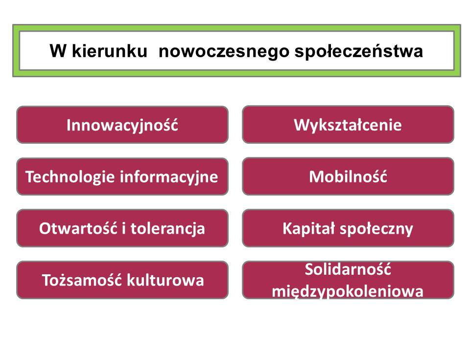 7 Główne wyzwania rozwojowe województwa kujawsko-pomorskiego podstawa planowania strategicznego w okresie 2012 - 2020