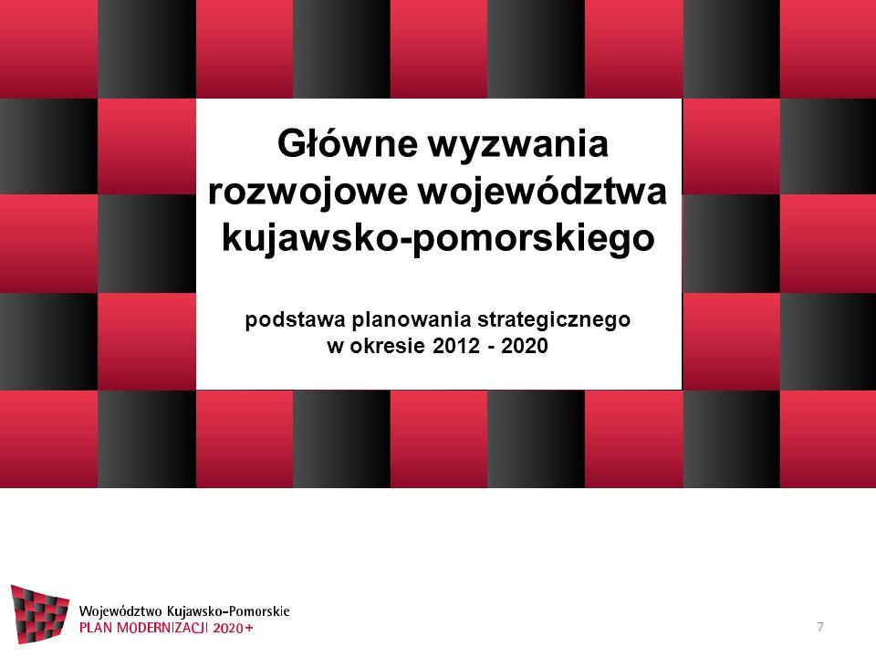 BYDGOSZCZ TORUŃ WŁOCŁAWEK GRUDZIĄDZ Bydgoszcz i Toruń – ośrodki metropolii krajowej najważniejsze ośrodki obsługi ludności i aktywizacji gospodarczej o znaczeniu regionalnym Grudziądz i Włocławek - ośrodki regionalne uzupełniające ośrodki obsługi ludności i aktywizacji gospodarczej o znaczeniu regionalnym pozostałe miasta powiatowe ośrodki obsługi ludności i aktywizacji gospodarczej o znaczeniu powiatowym pozostałe miasta oraz miejscowości gminne pełniące funkcję siedzib gmin - ośrodki obsługi ludności i aktywizacji gospodarczej o znaczeniu lokalnym