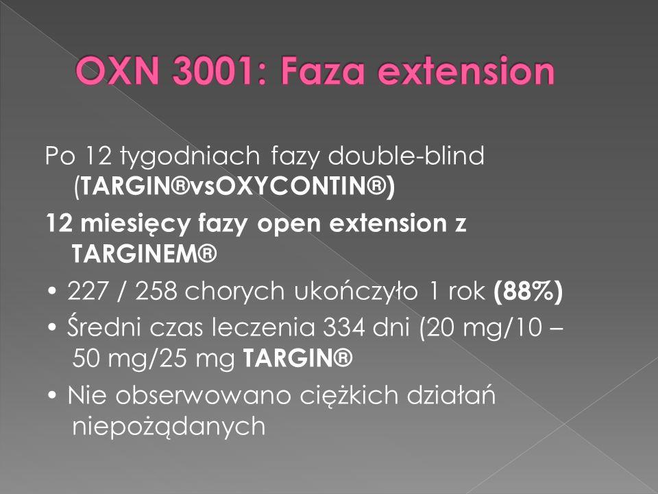 Po 12 tygodniach fazy double-blind ( TARGIN®vsOXYCONTIN®) 12 miesięcy fazy open extension z TARGINEM® 227 / 258 chorych ukończyło 1 rok (88%) Średni c