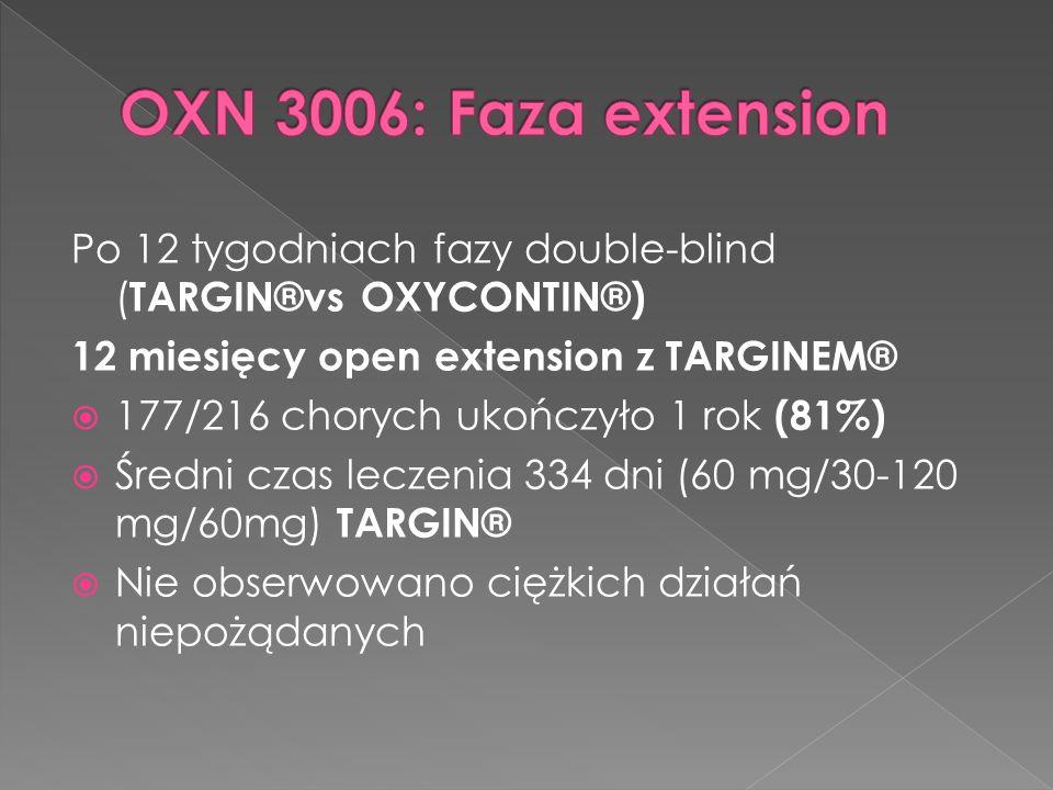 Po 12 tygodniach fazy double-blind ( TARGIN®vs OXYCONTIN®) 12 miesięcy open extension z TARGINEM® 177/216 chorych ukończyło 1 rok (81%) Średni czas le