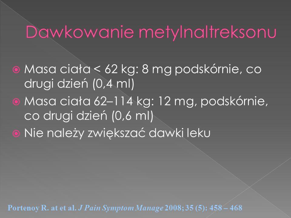 Masa ciała < 62 kg: 8 mg podskórnie, co drugi dzień (0,4 ml) Masa ciała 62–114 kg: 12 mg, podskórnie, co drugi dzień (0,6 ml) Nie należy zwiększać daw