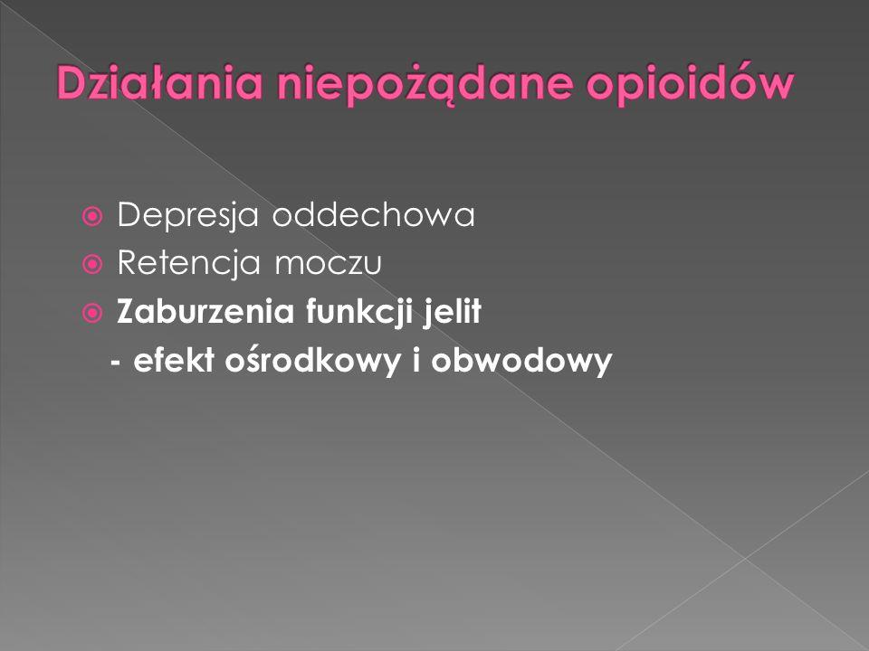 Depresja oddechowa Retencja moczu Zaburzenia funkcji jelit - efekt ośrodkowy i obwodowy