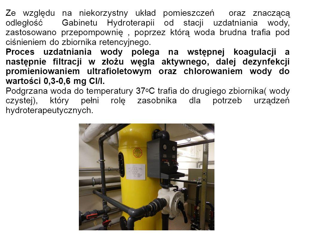 Ze względu na niekorzystny układ pomieszczeń oraz znaczącą odległość Gabinetu Hydroterapii od stacji uzdatniania wody, zastosowano przepompownię, popr