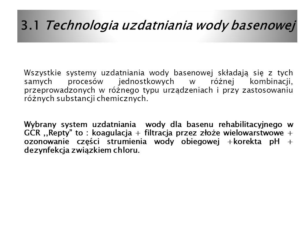 3.1 Technologia uzdatniania wody basenowej Wszystkie systemy uzdatniania wody basenowej składają się z tych samych procesów jednostkowych w różnej kom