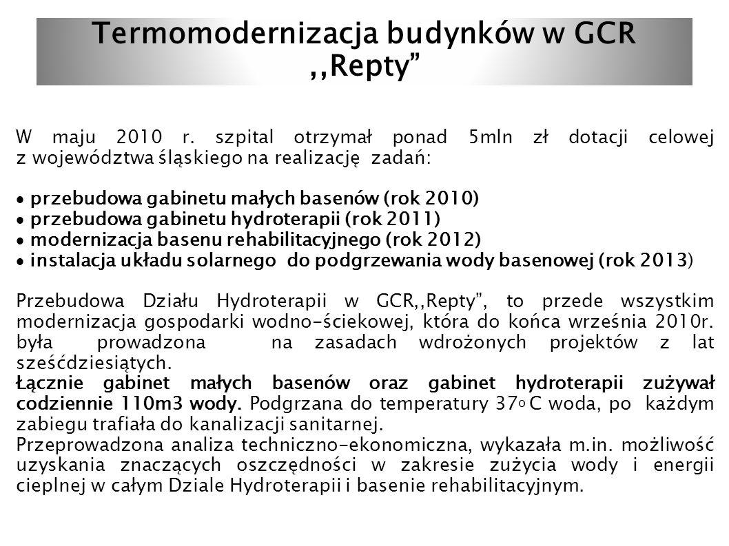 Termomodernizacja budynków w GCR,,Repty W maju 2010 r. szpital otrzymał ponad 5mln zł dotacji celowej z województwa śląskiego na realizację zadań: prz