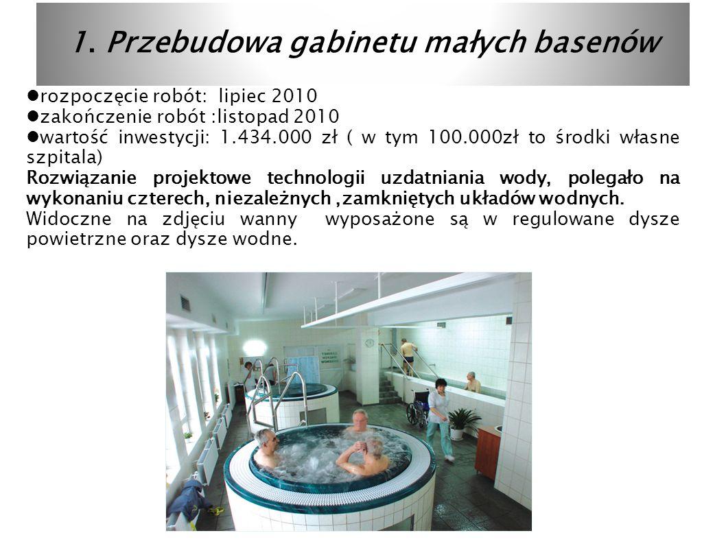 1. Przebudowa gabinetu małych basenów rozpoczęcie robót: lipiec 2010 zakończenie robót :listopad 2010 wartość inwestycji: 1.434.000 zł ( w tym 100.000